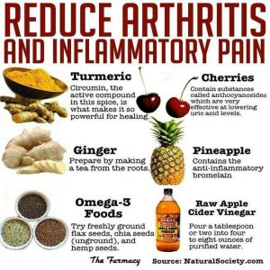 anti-inflammation-foods